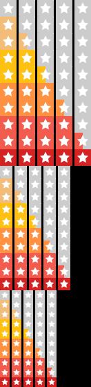 5.0 étoiles